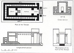 Solomons Temple Diagram.Solomon S Temple